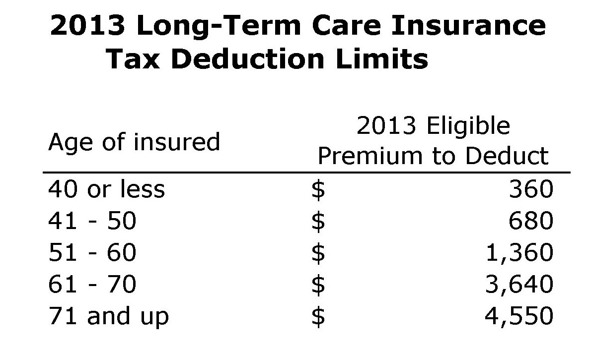 2013 Long-Term Care Insurance Tax Deductions
